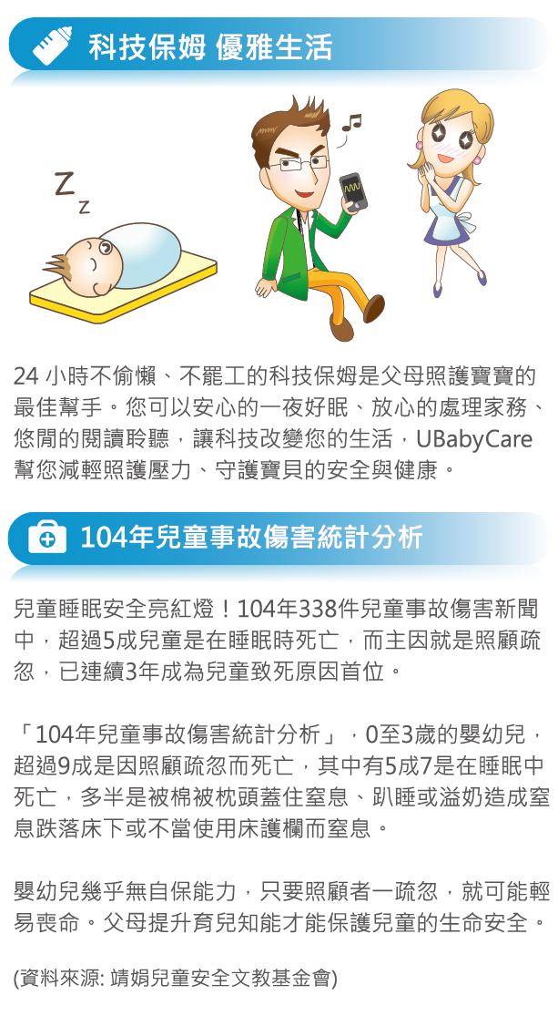 UBabyCare智慧型聰明嬰兒床墊商品功能特色